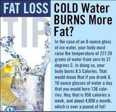 Lose A Little Fat The Easy Way…DRINK WATER